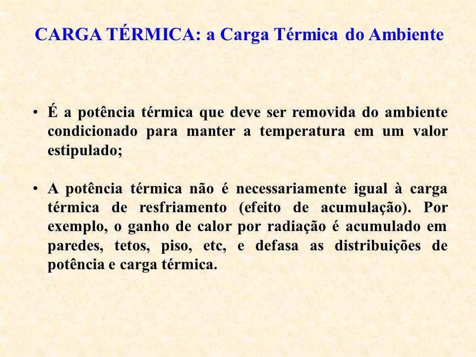CARGA TÉRMICA: a Carga Térmica do Ambiente É a potência térmica que deve ser removida do ambiente condicionado para manter a temperatura em um valor e
