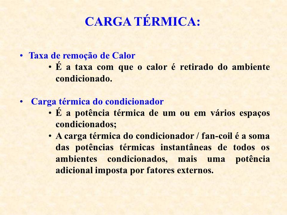 CARGA TÉRMICA: Taxa de remoção de Calor É a taxa com que o calor é retirado do ambiente condicionado. Carga térmica do condicionador É a potência térm