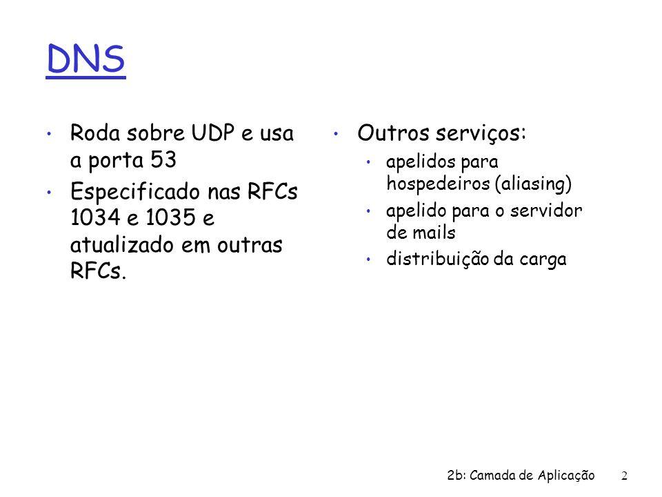 2b: Camada de Aplicação2 DNS Roda sobre UDP e usa a porta 53 Especificado nas RFCs 1034 e 1035 e atualizado em outras RFCs. Outros serviços: apelidos