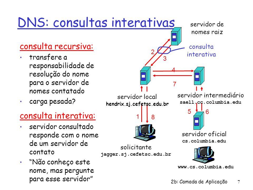 2b: Camada de Aplicação7 DNS: consultas interativas consulta recursiva: transfere a responsabilidade de resolução do nome para o servidor de nomes con
