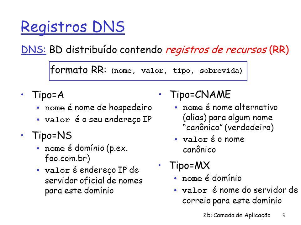 2b: Camada de Aplicação9 Registros DNS DNS: BD distribuído contendo registros de recursos (RR) Tipo=NS nome é domínio (p.ex. foo.com.br) valor é ender