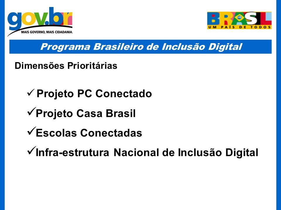 Programa Brasileiro de Inclusão Digital Projeto PC Conectado Projeto Casa Brasil Escolas Conectadas Infra-estrutura Nacional de Inclusão Digital Dimensões Prioritárias