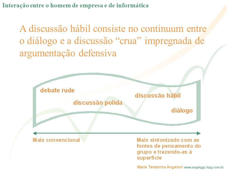 Maria Terezinha Angeloni www.angelggc.hpg.com.br A discussão hábil consiste no continuum entre o diálogo e a discussão crua impregnada de argumentação