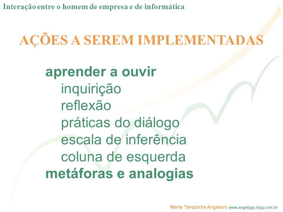 Maria Terezinha Angeloni www.angelggc.hpg.com.br AÇÕES A SEREM IMPLEMENTADAS aprender a ouvir inquirição reflexão práticas do diálogo escala de inferê
