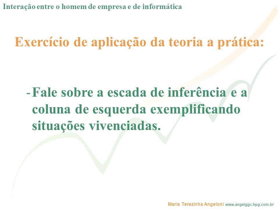 Maria Terezinha Angeloni www.angelggc.hpg.com.br Exercício de aplicação da teoria a prática: -Fale sobre a escada de inferência e a coluna de esquerda