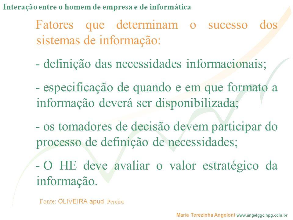 Maria Terezinha Angeloni www.angelggc.hpg.com.br Fatores que determinam o sucesso dos sistemas de informação: - definição das necessidades informacion