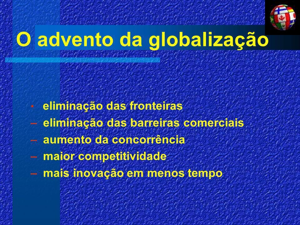 O advento da globalização eliminação das fronteiras – eliminação das barreiras comerciais – aumento da concorrência – maior competitividade – mais inovação em menos tempo