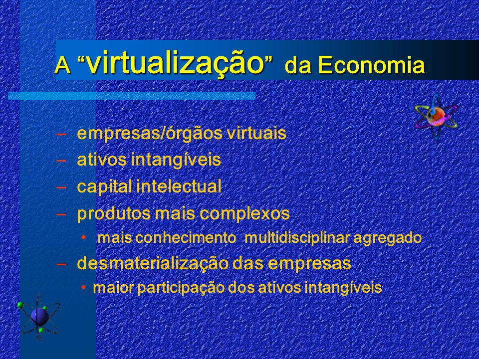 A virtualização da Economia – empresas/órgãos virtuais – ativos intangíveis – capital intelectual – produtos mais complexos mais conhecimento multidisciplinar agregado – desmaterialização das empresas maior participação dos ativos intangíveis