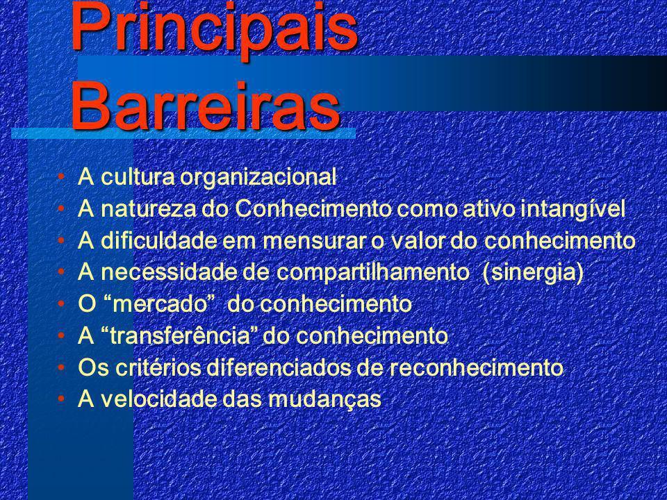 Principais Barreiras A cultura organizacional A natureza do Conhecimento como ativo intangível A dificuldade em mensurar o valor do conhecimento A necessidade de compartilhamento (sinergia) O mercado do conhecimento A transferência do conhecimento Os critérios diferenciados de reconhecimento A velocidade das mudanças