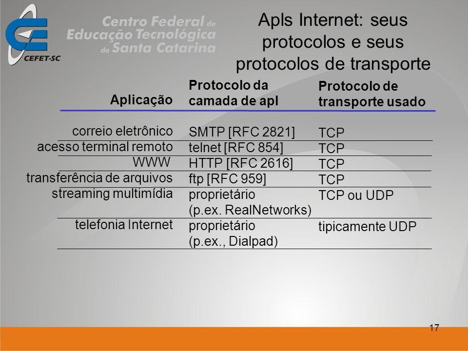 17 Apls Internet: seus protocolos e seus protocolos de transporte Aplicação correio eletrônico acesso terminal remoto WWW transferência de arquivos streaming multimídia telefonia Internet Protocolo da camada de apl SMTP [RFC 2821] telnet [RFC 854] HTTP [RFC 2616] ftp [RFC 959] proprietário (p.ex.