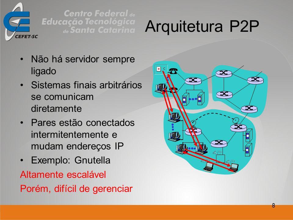 8 Arquitetura P2P Não há servidor sempre ligado Sistemas finais arbitrários se comunicam diretamente Pares estão conectados intermitentemente e mudam endereços IP Exemplo: Gnutella Altamente escalável Porém, difícil de gerenciar