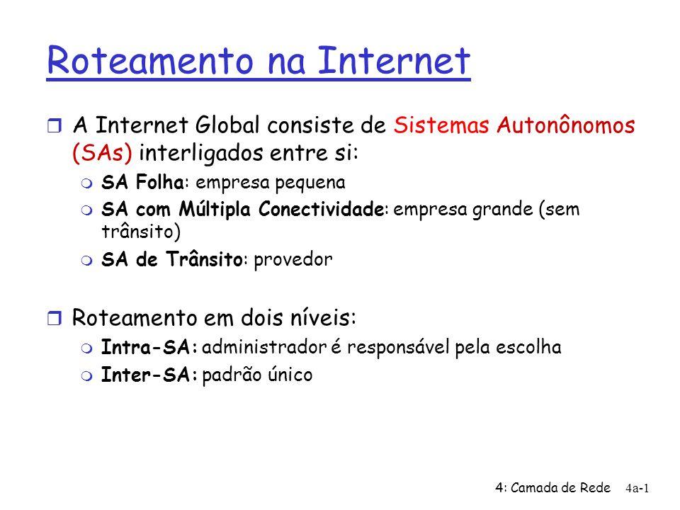4: Camada de Rede4a-1 Roteamento na Internet A Internet Global consiste de Sistemas Autonônomos (SAs) interligados entre si: SA Folha: empresa pequena SA com Múltipla Conectividade: empresa grande (sem trânsito) SA de Trânsito: provedor Roteamento em dois níveis: Intra-SA: administrador é responsável pela escolha Inter-SA: padrão único