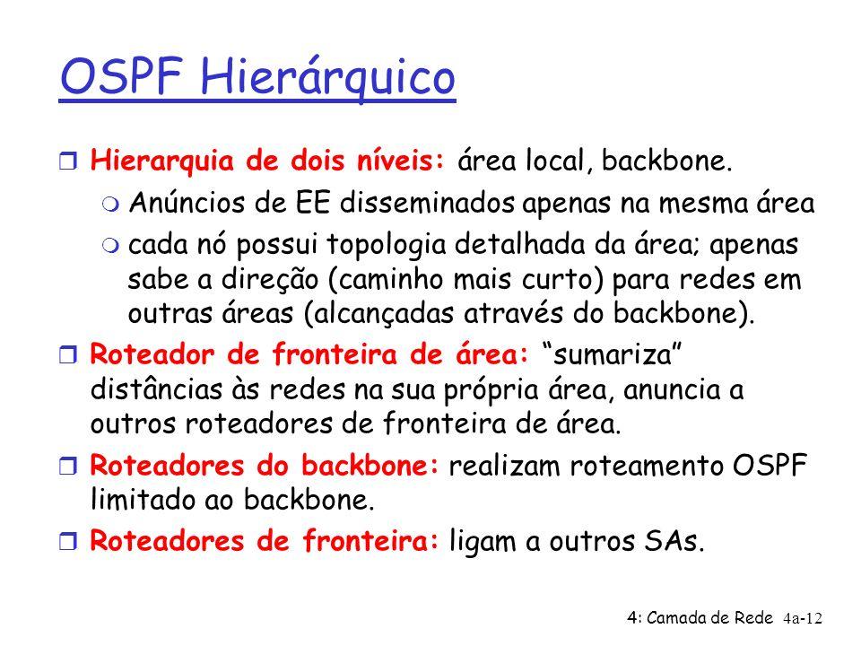 4: Camada de Rede4a-12 OSPF Hierárquico Hierarquia de dois níveis: área local, backbone.