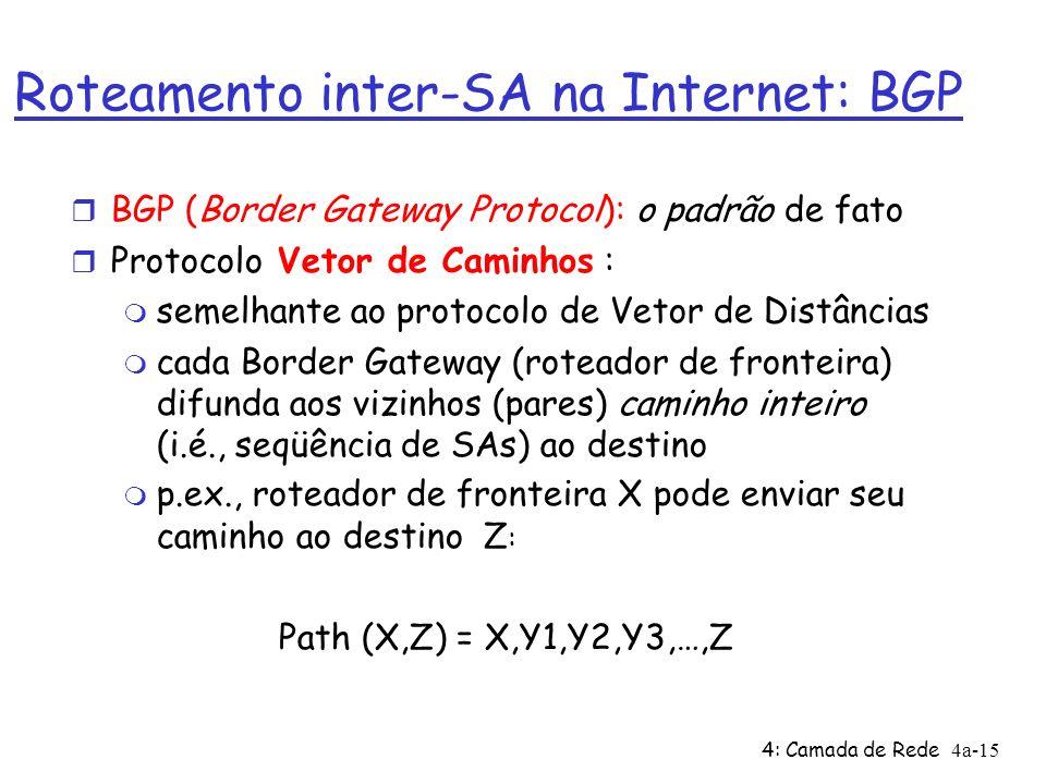 4: Camada de Rede4a-15 Roteamento inter-SA na Internet: BGP BGP (Border Gateway Protocol): o padrão de fato Protocolo Vetor de Caminhos : semelhante ao protocolo de Vetor de Distâncias cada Border Gateway (roteador de fronteira) difunda aos vizinhos (pares) caminho inteiro (i.é., seqüência de SAs) ao destino p.ex., roteador de fronteira X pode enviar seu caminho ao destino Z : Path (X,Z) = X,Y1,Y2,Y3,…,Z