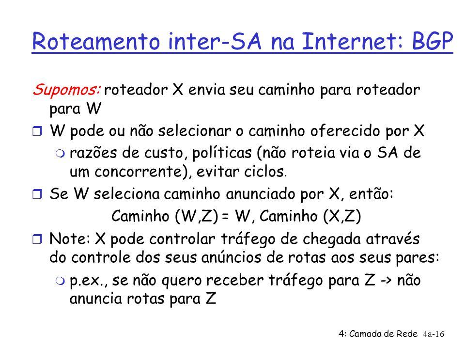 4: Camada de Rede4a-16 Roteamento inter-SA na Internet: BGP Supomos: roteador X envia seu caminho para roteador para W W pode ou não selecionar o caminho oferecido por X razões de custo, políticas (não roteia via o SA de um concorrente), evitar ciclos.
