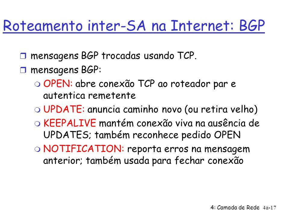 4: Camada de Rede4a-17 Roteamento inter-SA na Internet: BGP mensagens BGP trocadas usando TCP.