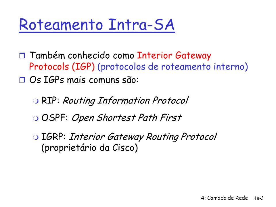 4: Camada de Rede4a-3 Roteamento Intra-SA Também conhecido como Interior Gateway Protocols (IGP) (protocolos de roteamento interno) Os IGPs mais comuns são: RIP: Routing Information Protocol OSPF: Open Shortest Path First IGRP: Interior Gateway Routing Protocol (proprietário da Cisco)