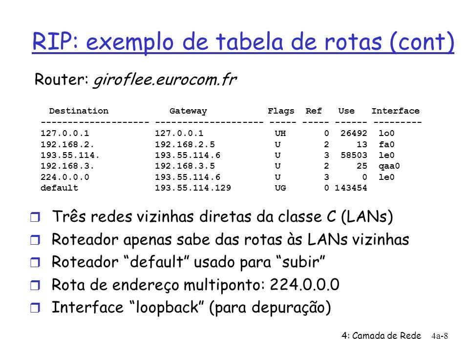 4: Camada de Rede4a-8 RIP: exemplo de tabela de rotas (cont) Router: giroflee.eurocom.fr Três redes vizinhas diretas da classe C (LANs) Roteador apenas sabe das rotas às LANs vizinhas Roteador default usado para subir Rota de endereço multiponto: 224.0.0.0 Interface loopback (para depuração) Destination Gateway Flags Ref Use Interface -------------------- -------------------- ----- ----- ------ --------- 127.0.0.1 127.0.0.1 UH 0 26492 lo0 192.168.2.