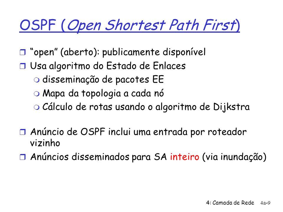 4: Camada de Rede4a-9 OSPF (Open Shortest Path First) open (aberto): publicamente disponível Usa algoritmo do Estado de Enlaces disseminação de pacotes EE Mapa da topologia a cada nó Cálculo de rotas usando o algoritmo de Dijkstra Anúncio de OSPF inclui uma entrada por roteador vizinho Anúncios disseminados para SA inteiro (via inundação)