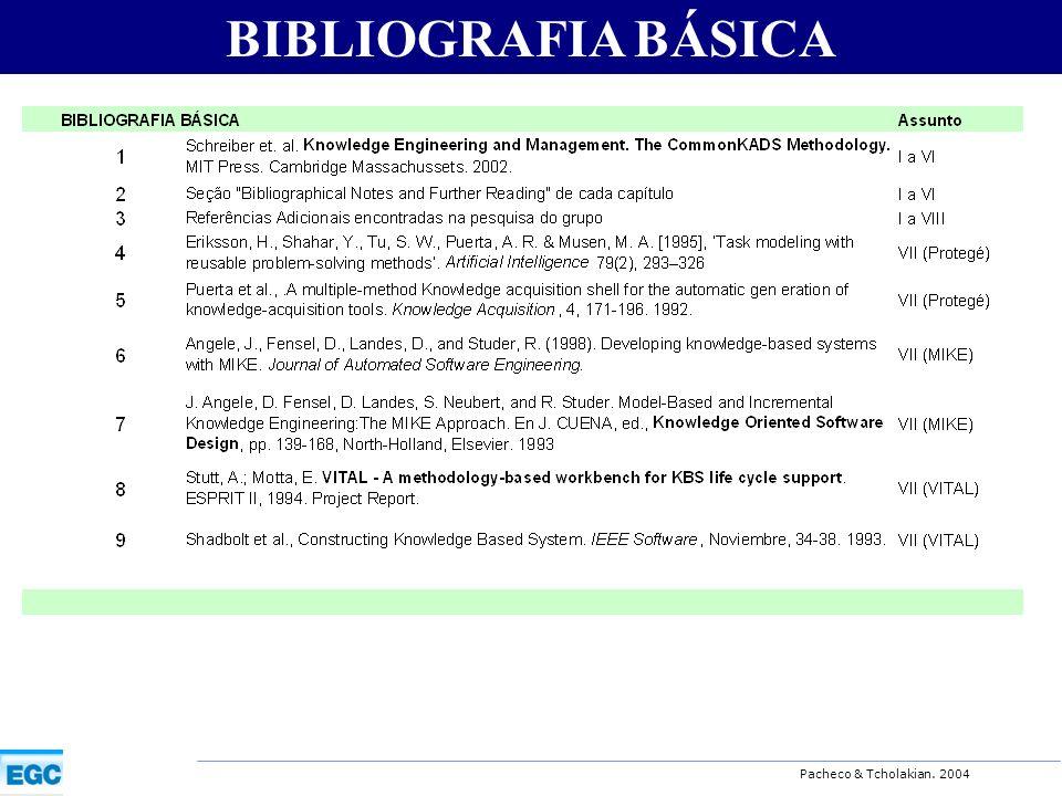 Pacheco & Tcholakian. 2004 BIBLIOGRAFIA BÁSICA