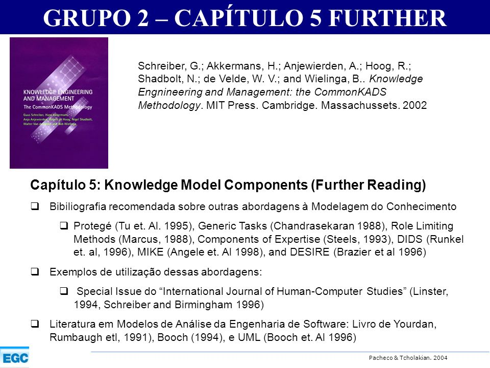 Pacheco & Tcholakian. 2004 GRUPO 2 – CAPÍTULO 5 FURTHER Capítulo 5: Knowledge Model Components (Further Reading) Bibiliografia recomendada sobre outra