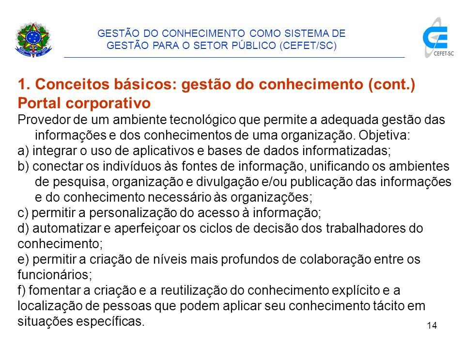 15 GESTÃO DO CONHECIMENTO COMO SISTEMA DE GESTÃO PARA O SETOR PÚBLICO (CEFET/SC) 2.