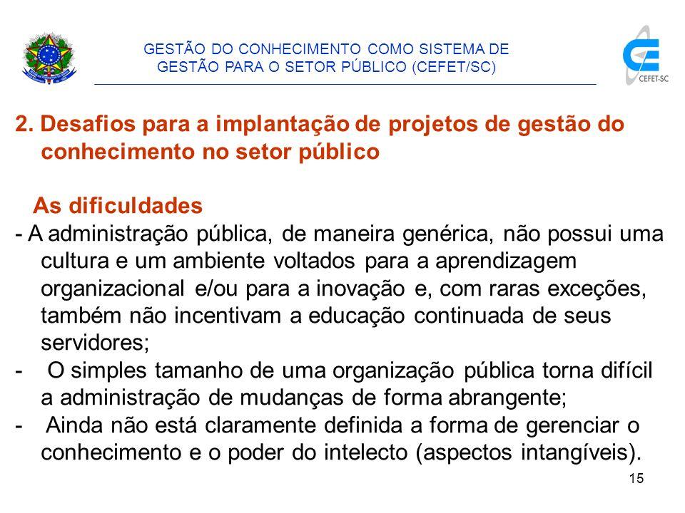 16 GESTÃO DO CONHECIMENTO COMO SISTEMA DE GESTÃO PARA O SETOR PÚBLICO (CEFET/SC) 2.