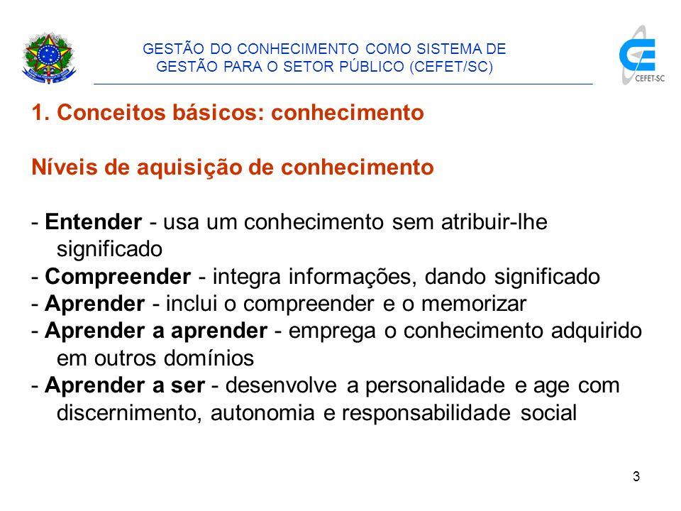 4 1.Conceitos básicos: conhecimento (cont.) Formas de aquisição de conhecimento - Aprendizagem por instrução (texto) comunica um conhecimento (verbal/escrito), conduzindo a um saber.