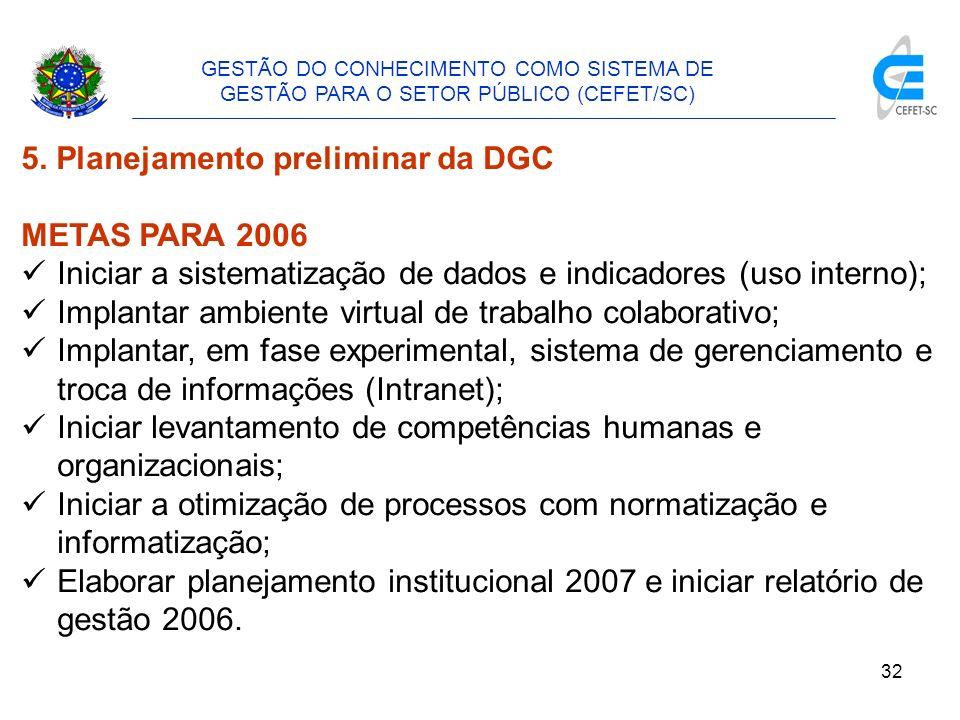 33 GESTÃO DO CONHECIMENTO COMO SISTEMA DE GESTÃO PARA O SETOR PÚBLICO (CEFET/SC)