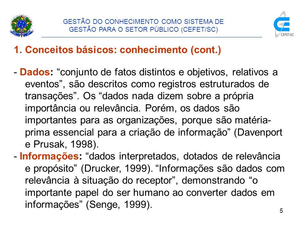 6 1.Conceitos básicos: conhecimento (cont.) Assim como a informação provém dos dados, o conhecimento deriva das informações.