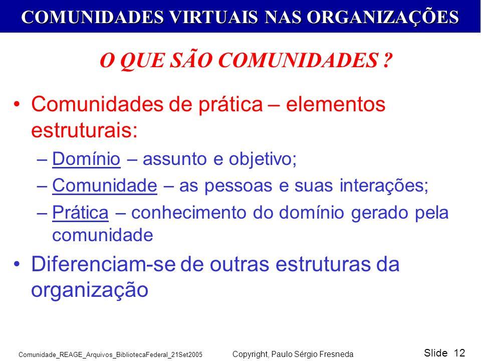 COMUNIDADES VIRTUAIS NAS ORGANIZAÇÕES Comunidade_REAGE_Arquivos_BibliotecaFederal_21Set2005 Copyright, Paulo Sérgio Fresneda Slide 12 Comunidades de p