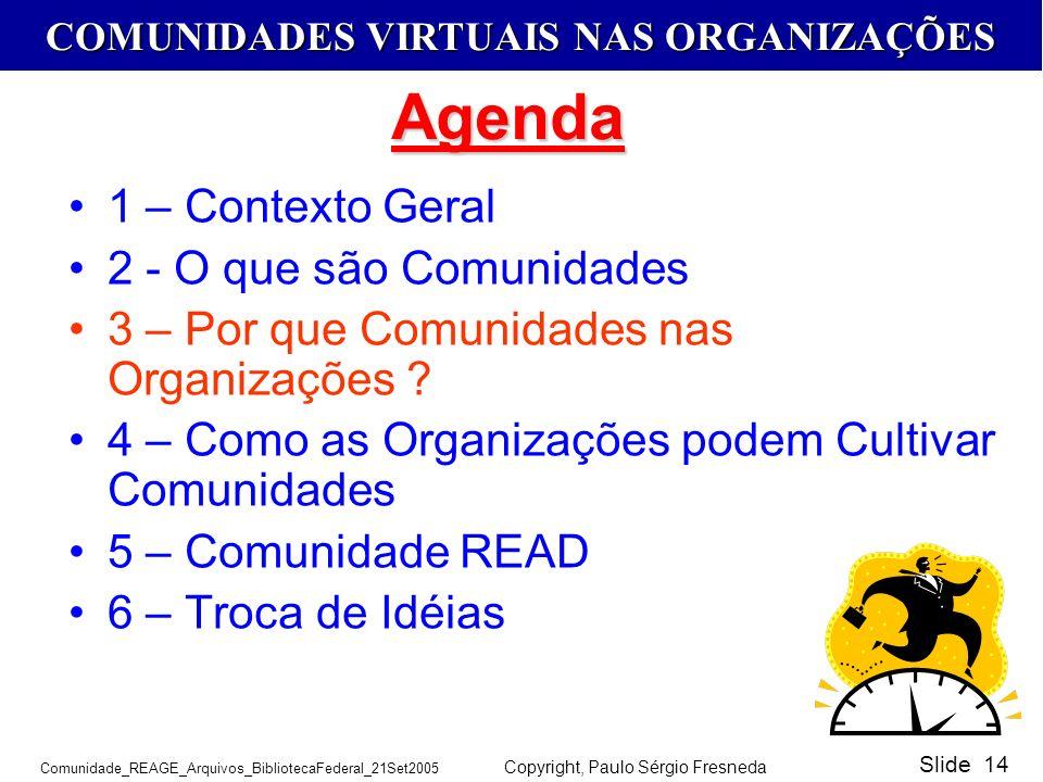 COMUNIDADES VIRTUAIS NAS ORGANIZAÇÕES Comunidade_REAGE_Arquivos_BibliotecaFederal_21Set2005 Copyright, Paulo Sérgio Fresneda Slide 14 1 – Contexto Ger