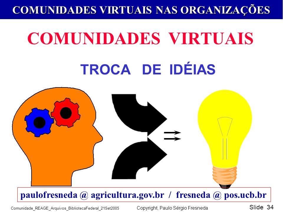 COMUNIDADES VIRTUAIS NAS ORGANIZAÇÕES Comunidade_REAGE_Arquivos_BibliotecaFederal_21Set2005 Copyright, Paulo Sérgio Fresneda Slide 34 COMUNIDADES VIRT