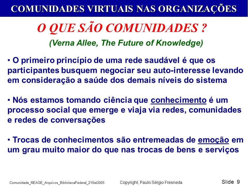 COMUNIDADES VIRTUAIS NAS ORGANIZAÇÕES Comunidade_REAGE_Arquivos_BibliotecaFederal_21Set2005 Copyright, Paulo Sérgio Fresneda Slide 9 (Verna Allee, The