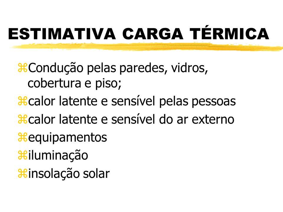 PLANILHA DE CÁLCULO z Exemplo: z Q=U.A.T z FATOR=U.