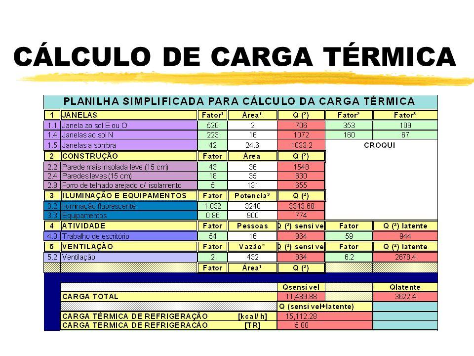 TOMADA DE AR EXTERNO zQ = 432 m3 por hora zTAE calculada por Q=V.A V=2 m/s zA efetiva=0,06 m2 -----> catálogo zCUSTO DE 100 REAIS COMPLETA COM FILTRO REGISTRO E VENEZIANA