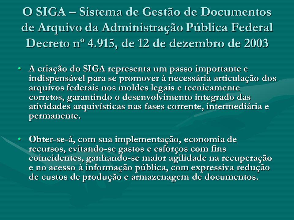 O SIGA – Sistema de Gestão de Documentos de Arquivo da Administração Pública Federal Decreto nº 4.915, de 12 de dezembro de 2003 A criação do SIGA rep