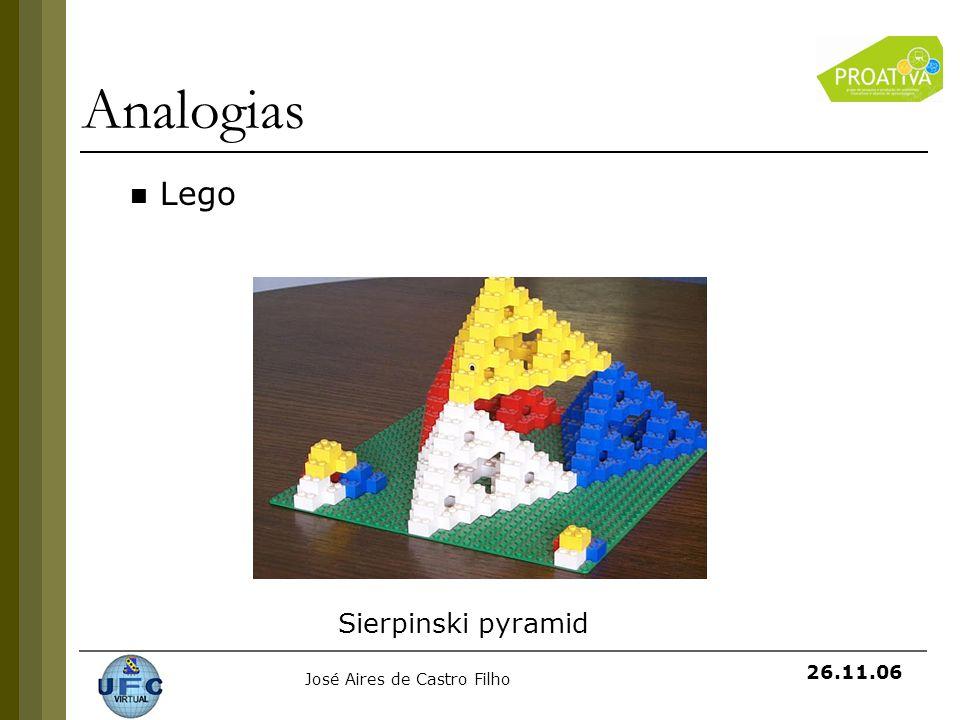 José Aires de Castro Filho 26.11.06 Analogias Lego Sierpinski pyramid