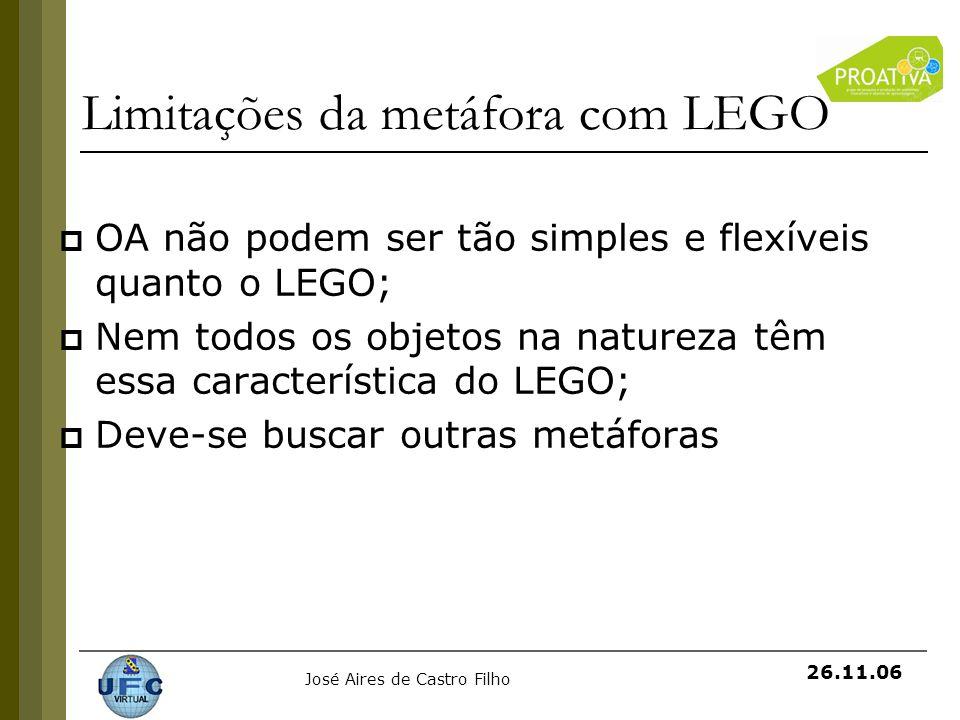 José Aires de Castro Filho 26.11.06 Limitações da metáfora com LEGO OA não podem ser tão simples e flexíveis quanto o LEGO; Nem todos os objetos na na
