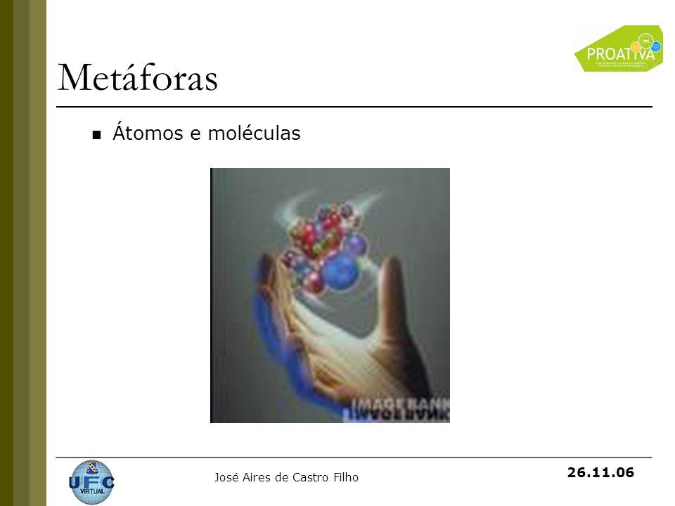 José Aires de Castro Filho 26.11.06 Metáforas Átomos e moléculas