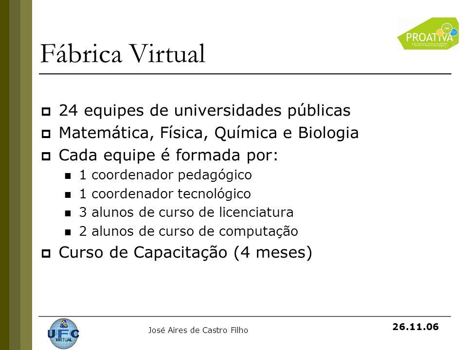 José Aires de Castro Filho 26.11.06 Fábrica Virtual 24 equipes de universidades públicas Matemática, Física, Química e Biologia Cada equipe é formada