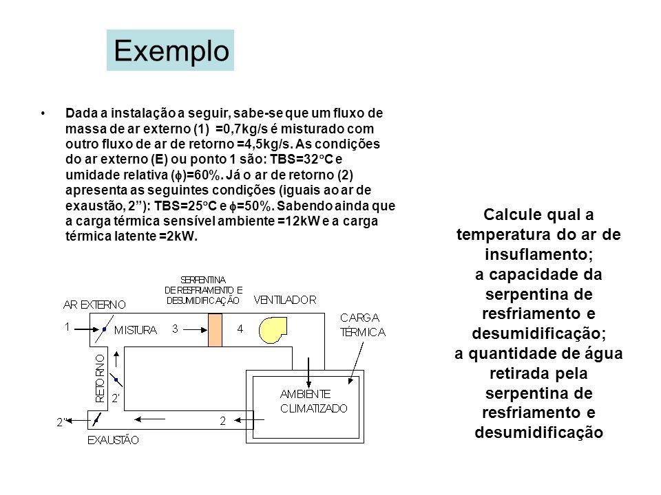 Exemplo Dada a instalação a seguir, sabe-se que um fluxo de massa de ar externo (1) =0,7kg/s é misturado com outro fluxo de ar de retorno =4,5kg/s. As
