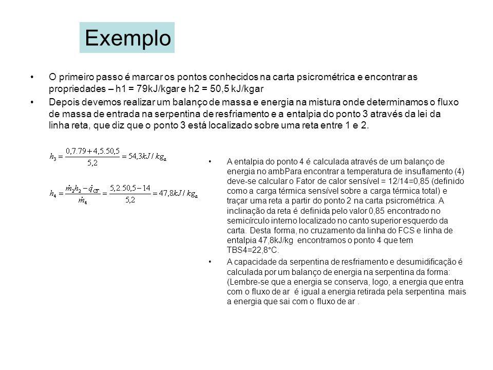 Exemplo O primeiro passo é marcar os pontos conhecidos na carta psicrométrica e encontrar as propriedades – h1 = 79kJ/kgar e h2 = 50,5 kJ/kgar Depois