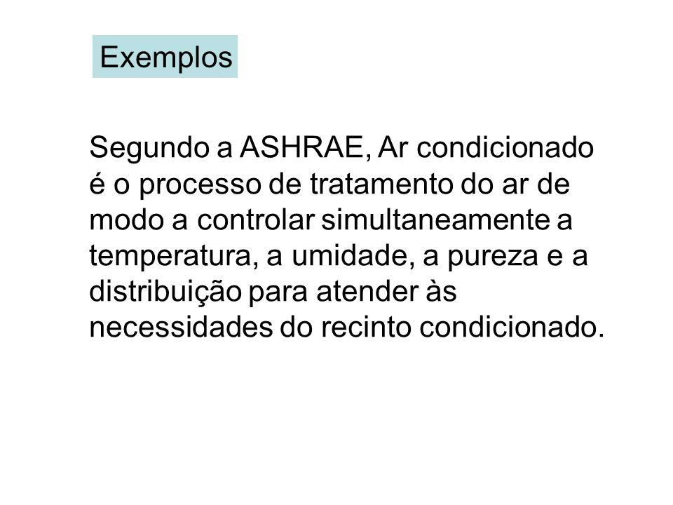 Exemplos Segundo a ASHRAE, Ar condicionado é o processo de tratamento do ar de modo a controlar simultaneamente a temperatura, a umidade, a pureza e a