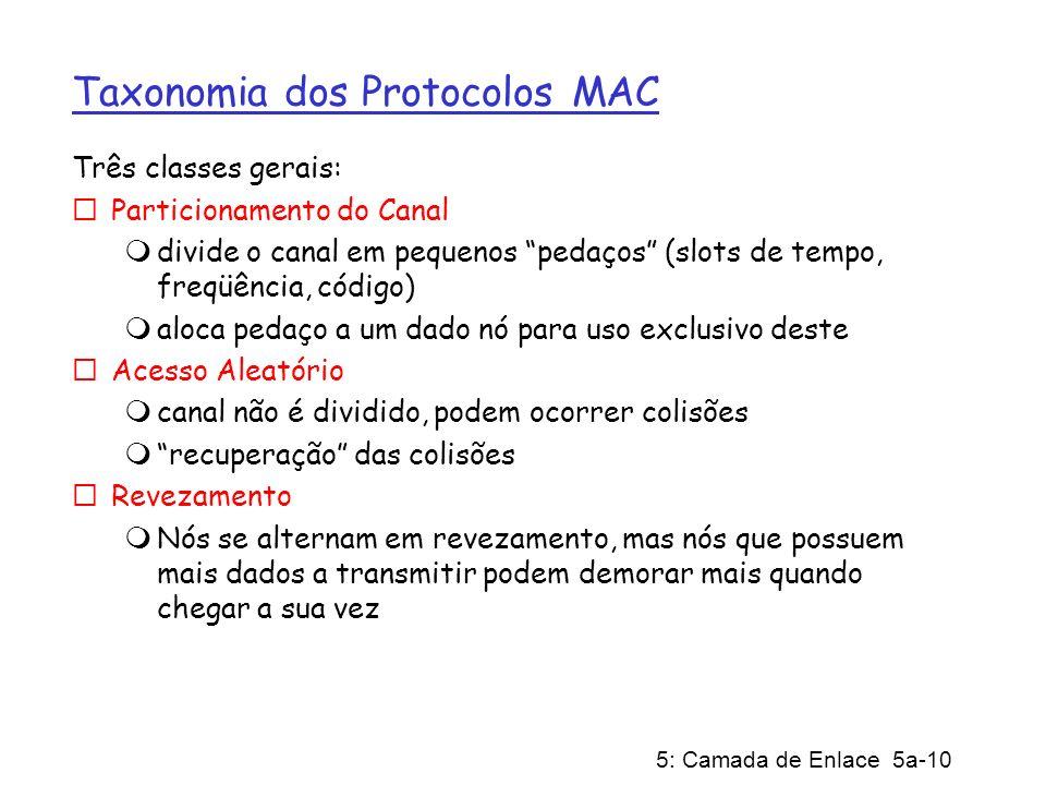 5: Camada de Enlace 5a-10 Taxonomia dos Protocolos MAC Três classes gerais: Particionamento do Canal divide o canal em pequenos pedaços (slots de temp