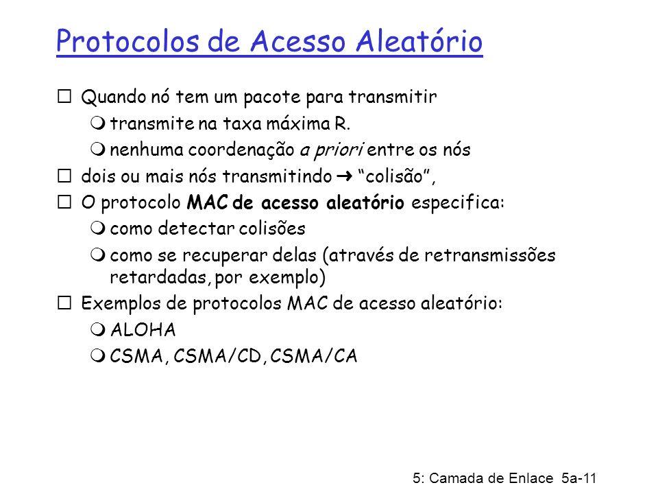 5: Camada de Enlace 5a-11 Protocolos de Acesso Aleatório Quando nó tem um pacote para transmitir transmite na taxa máxima R. nenhuma coordenação a pri