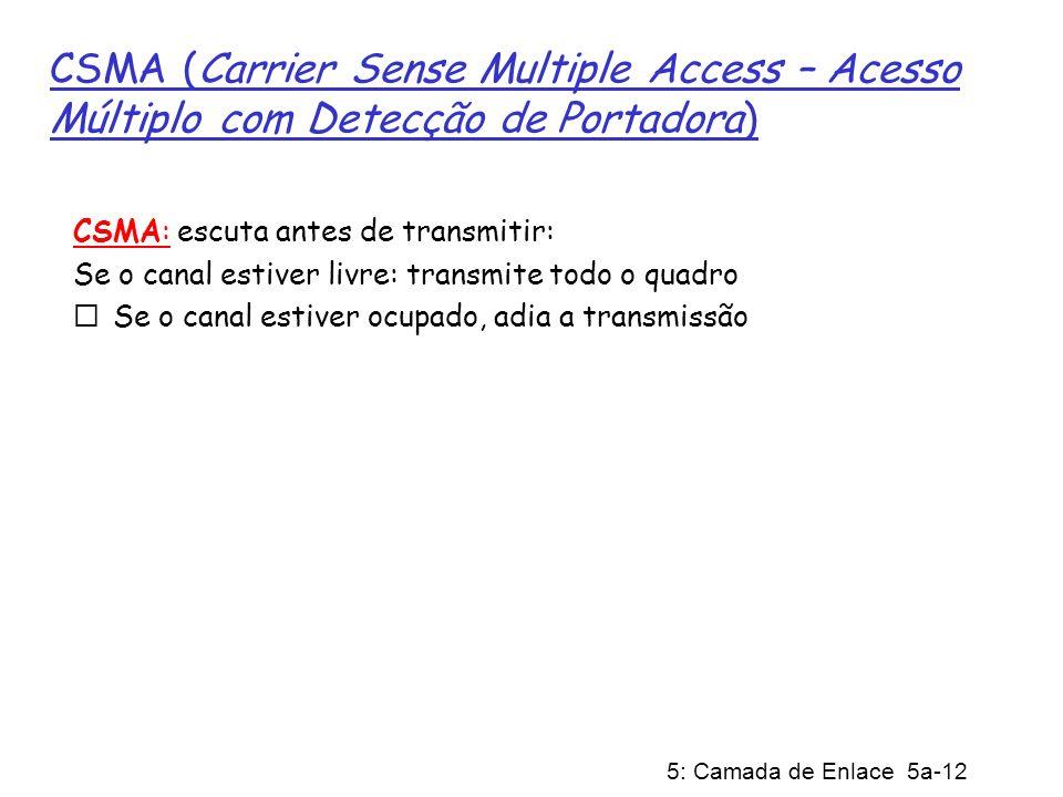 5: Camada de Enlace 5a-12 CSMA (Carrier Sense Multiple Access – Acesso Múltiplo com Detecção de Portadora) CSMA: escuta antes de transmitir: Se o cana
