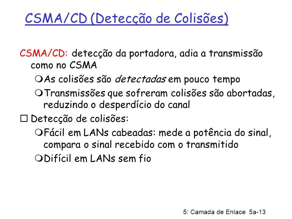 5: Camada de Enlace 5a-13 CSMA/CD (Detecção de Colisões) CSMA/CD: detecção da portadora, adia a transmissão como no CSMA As colisões são detectadas em