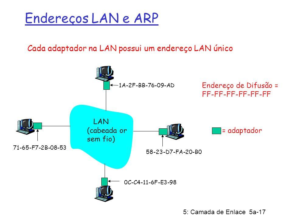 5: Camada de Enlace 5a-17 Endereços LAN e ARP Cada adaptador na LAN possui um endereço LAN único Endereço de Difusão = FF-FF-FF-FF-FF-FF = adaptador 1