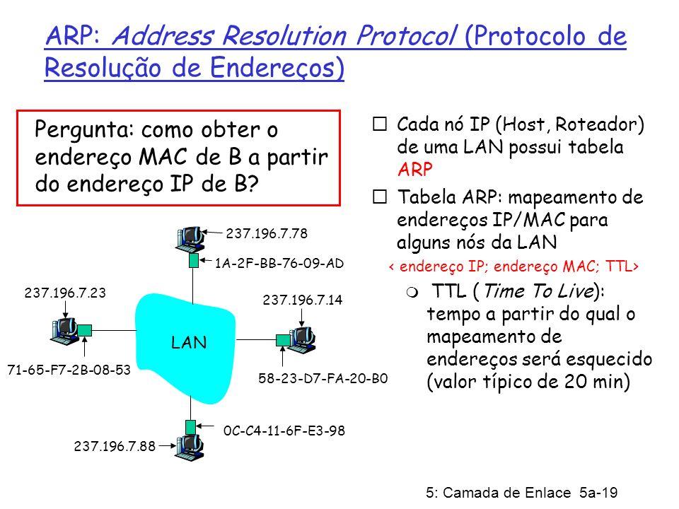 5: Camada de Enlace 5a-19 ARP: Address Resolution Protocol (Protocolo de Resolução de Endereços) Cada nó IP (Host, Roteador) de uma LAN possui tabela